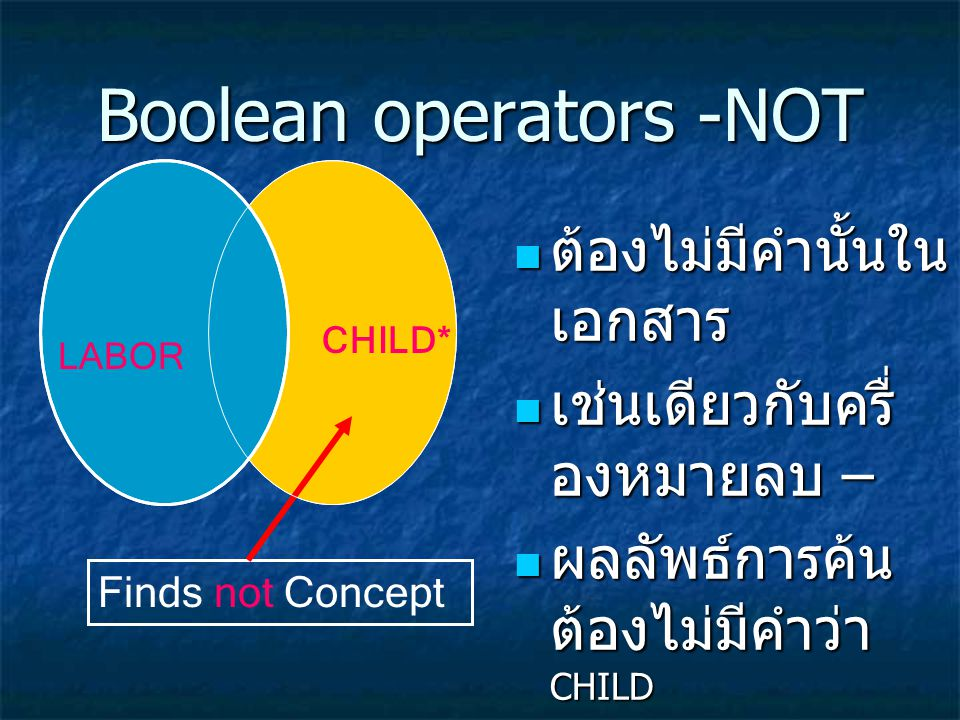 Boolean operators -NOT ต้องไม่มีคำนั้นใน เอกสาร ต้องไม่มีคำนั้นใน เอกสาร เช่นเดียวกับครื่ องหมายลบ – เช่นเดียวกับครื่ องหมายลบ – ผลลัพธ์การค้น ต้องไม่มีคำว่า CHILD ผลลัพธ์การค้น ต้องไม่มีคำว่า CHILD LABOR CHILD* Finds not Concept
