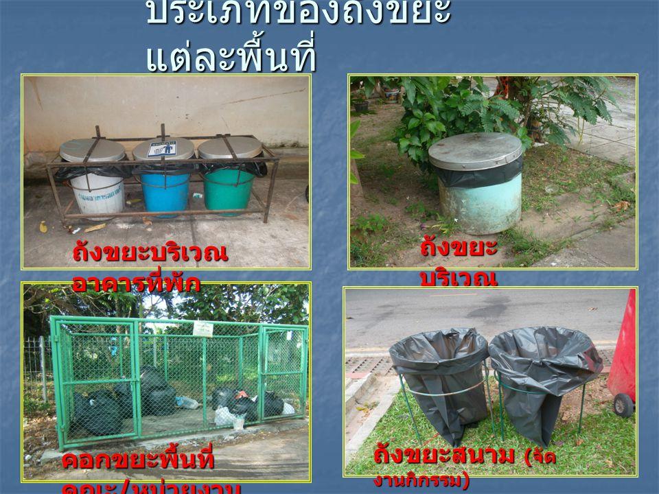 ประเภทของถังขยะ แต่ละพื้นที่ ถังขยะบริเวณ อาคารที่พัก คอกขยะพื้นที่ คณะ / หน่วยงาน ถังขยะ บริเวณ บ้านพัก ถังขยะสนาม ( จัด งานกิกรรม )