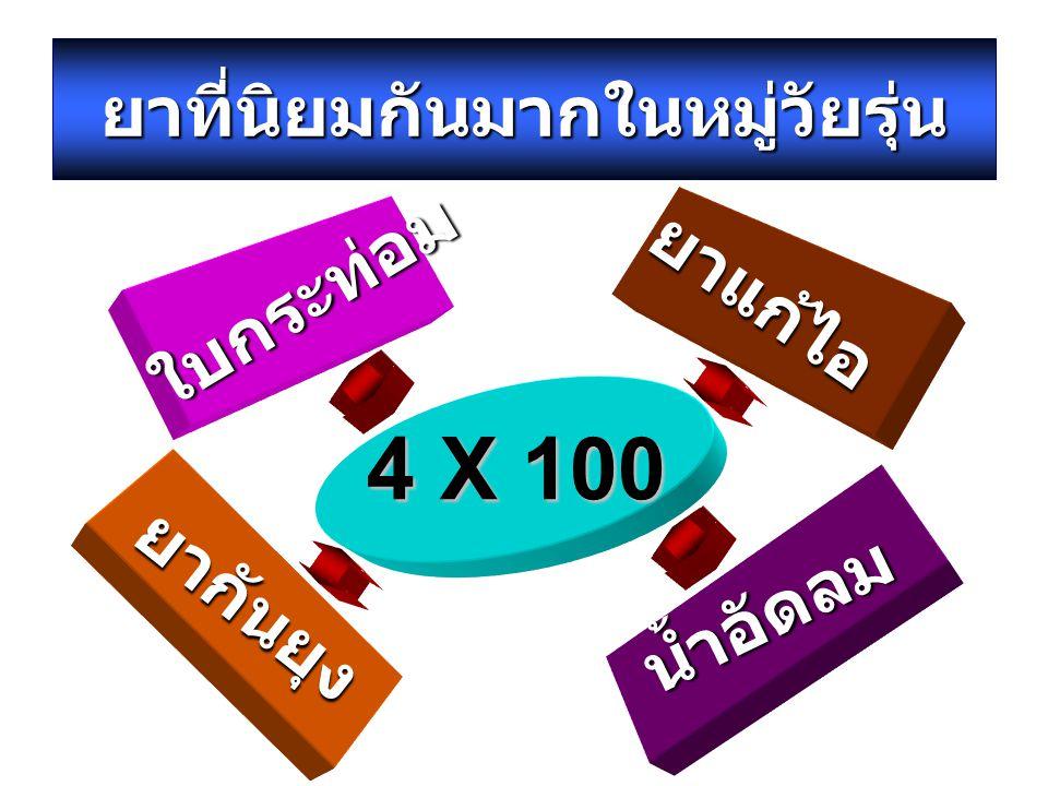 ใบกระท่อม ยาแก้ไอ ยากันยุง น้ำอัดลม 4 X 100 ยาที่นิยมกันมากในหมู่วัยรุ่น