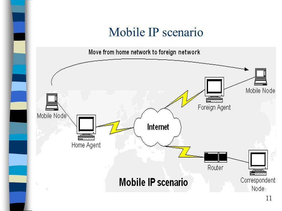 11 Mobile IP scenario