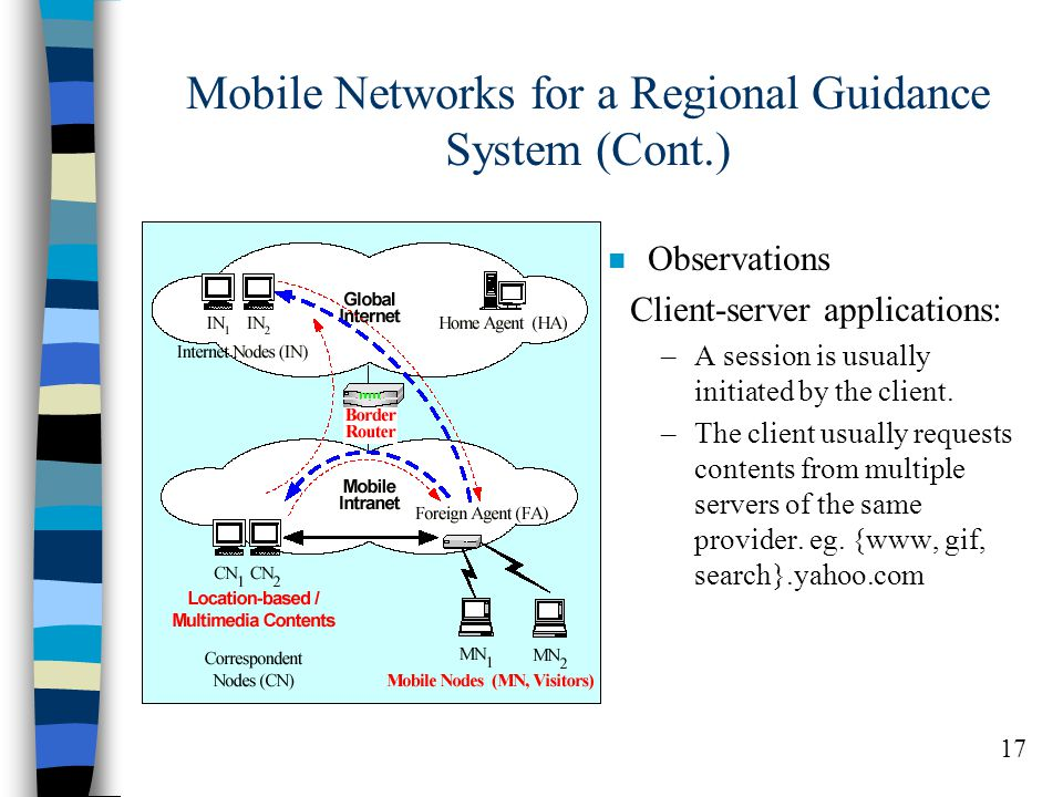 17 Mobile Networks for a Regional Guidance System (Cont.) n Observations Client-server applications: –A session is usually initiated by the client.