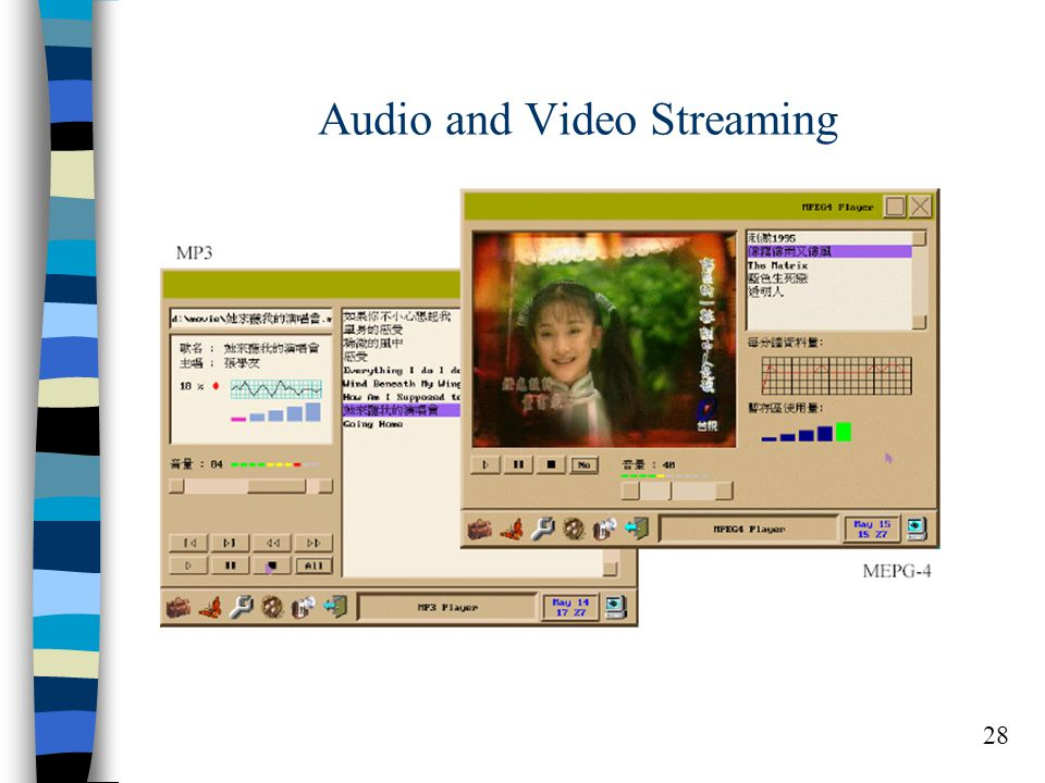 28 Audio and Video Streaming