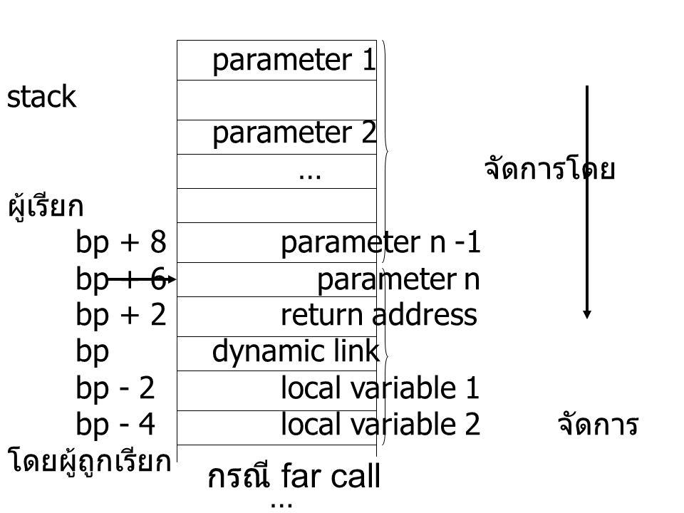 ผู้เรียกจะดำเนินการต่อไปนี้ ผู้เรียกจะดำเนินการต่อไปนี้ - ถ้ามีพารามิเตอร์ กดค่าหรือเลขที่ของ พารามิเตอร์ ( ขึ้นอยู่กับว่าเป็นการส่งพารามิเตอร์ แบบไหน ) ลงบนกองซ้อนในช่วงกระทำการ ตามลำดับ จากตัวแรกถึงตัวสุดท้าย ถ้าเป็นภาษา ปาสคาล ตัวสุดท้ายจะอยู่บนสุด แต่ถ้าเป็นภาษาซี จะทำกลับกัน - เรียกใช้ชุดคำสั่งย่อยหรือฟังก์ชันที่ต้องการ ภาษาแอสเซมบลี 8086/8088 มีคำสั่ง call ซึ่งทำ หน้าที่นี้โดยตรง คำสั่ง call จะกดเลขที่กลับ (return address : เลขที่ของคำสั่งถัดจากคำสั่ง call) ลงบนกองซ้อนในช่วงกระทำการ แล้ว กระโดดไปทำงานที่ชุดคำสั่งย่อยหรือฟังก์ชันที่ ต้องการ ( สถาปัตยกรรมบางแบบไม่มีคำสั่ง call โดยตรง ในกรณีนี้ต้องกดเลขที่กลับมาทำงานต่อ ลงบนกองซ้อนในช่วงกระทำการ แล้วใช้คำสั่ง กระโดด เพื่อไปทำงานที่ชุดคำสั่งย่อยหรือฟังก์ชัน ที่ต้องการเอง )