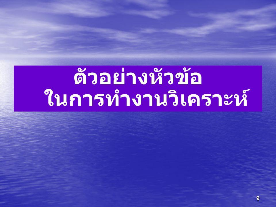 10 - วิเคราะห์นักศึกษาใหม่ (น.วิชาการศึกษา,น.วิเคราะห์,จ.บริหาร) - วิเคราะห์นักศึกษาเต็มเวลา (น.วิเคราะห์) - วิเคราะห์การตกออกซ้ำชั้น (น.วิชาการศึกษา,น.วิเคราะห์,จ.บริหาร) - วิเคราะห์การสละสิทธิ์ของนักศึกษา (น.วิชาการศึกษา,น.วิเคราะห์, จ.บริหาร) - วิเคราะห์การใช้ประโยชน์จากอาคาร (น.วิเคราะห์,จ.บริหาร) - วิเคราะห์ความต้องการใช้พื้นที่อาคาร (น.วิเคราะห์,จ.บริหาร) - วิเคราะห์หลักสูตร (น.วิชาการศึกษา,น.วิเคราะห์,จ.บริหาร) - วิเคราะห์ความต้องการใช้สาธารณูปโภค (น.วิเคราะห์,จ.บริหาร) - วิเคราะห์ศักยภาพบุคลากร (จ.บุคคล,น.วิเคราะห์,จ.บริหาร)