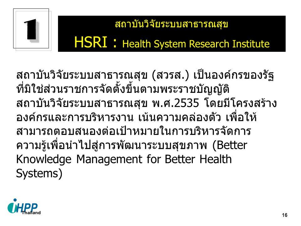 16 สถาบันวิจัยระบบสาธารณสุข HSRI : Health System Research Institute สถาบันวิจัยระบบสาธารณสุข (สวรส.) เป็นองค์กรของรัฐ ที่มิใช่ส่วนราชการจัดตั้งขึ้นตาม
