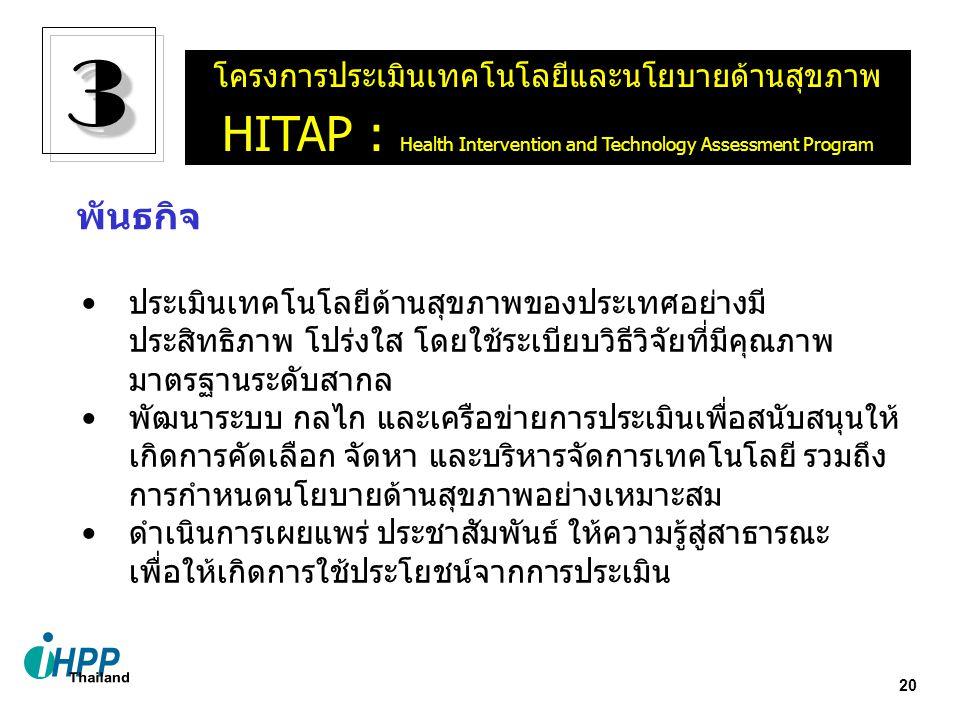 20 โครงการประเมินเทคโนโลยีและนโยบายด้านสุขภาพ HITAP : Health Intervention and Technology Assessment Program 33 ประเมินเทคโนโลยีด้านสุขภาพของประเทศอย่างมี ประสิทธิภาพ โปร่งใส โดยใช้ระเบียบวิธีวิจัยที่มีคุณภาพ มาตรฐานระดับสากล พัฒนาระบบ กลไก และเครือข่ายการประเมินเพื่อสนับสนุนให้ เกิดการคัดเลือก จัดหา และบริหารจัดการเทคโนโลยี รวมถึง การกำหนดนโยบายด้านสุขภาพอย่างเหมาะสม ดำเนินการเผยแพร่ ประชาสัมพันธ์ ให้ความรู้สู่สาธารณะ เพื่อให้เกิดการใช้ประโยชน์จากการประเมิน พันธกิจ