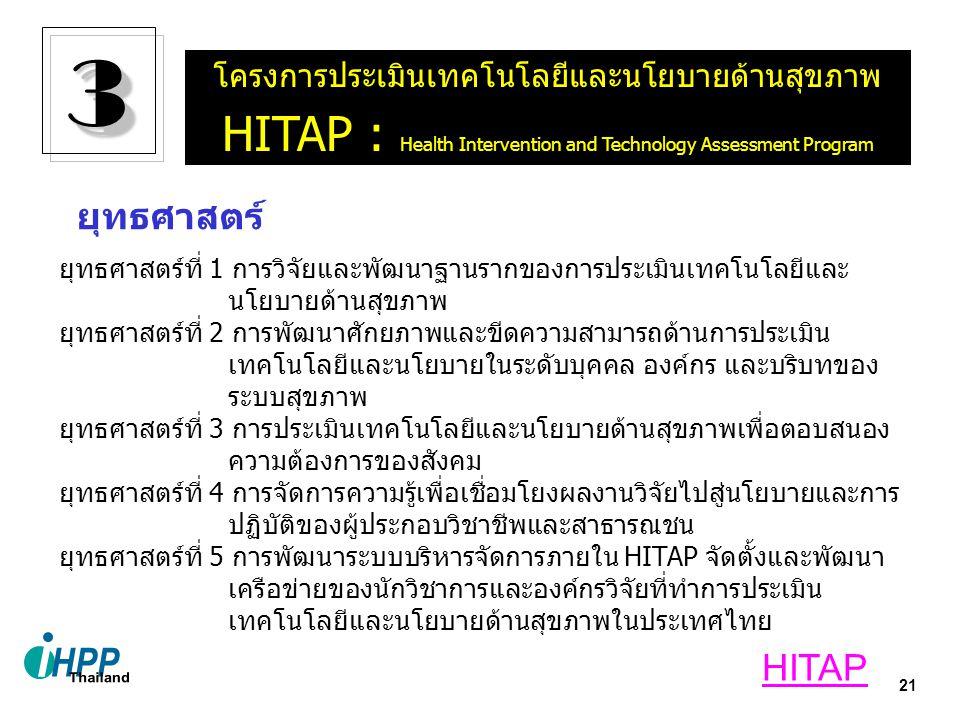 21 โครงการประเมินเทคโนโลยีและนโยบายด้านสุขภาพ HITAP : Health Intervention and Technology Assessment Program 33 ยุทธศาสตร์ที่ 1 การวิจัยและพัฒนาฐานรากของการประเมินเทคโนโลยีและ นโยบายด้านสุขภาพ ยุทธศาสตร์ที่ 2 การพัฒนาศักยภาพและขีดความสามารถด้านการประเมิน เทคโนโลยีและนโยบายในระดับบุคคล องค์กร และบริบทของ ระบบสุขภาพ ยุทธศาสตร์ที่ 3 การประเมินเทคโนโลยีและนโยบายด้านสุขภาพเพื่อตอบสนอง ความต้องการของสังคม ยุทธศาสตร์ที่ 4 การจัดการความรู้เพื่อเชื่อมโยงผลงานวิจัยไปสู่นโยบายและการ ปฏิบัติของผู้ประกอบวิชาชีพและสาธารณชน ยุทธศาสตร์ที่ 5 การพัฒนาระบบบริหารจัดการภายใน HITAP จัดตั้งและพัฒนา เครือข่ายของนักวิชาการและองค์กรวิจัยที่ทำการประเมิน เทคโนโลยีและนโยบายด้านสุขภาพในประเทศไทย ยุทธศาสตร์ HITAP