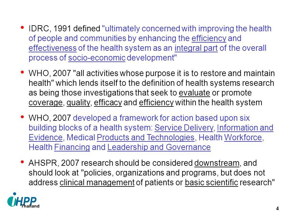 15 หน่วยงานวิจัยระบบสุขภาพและนโยบาย