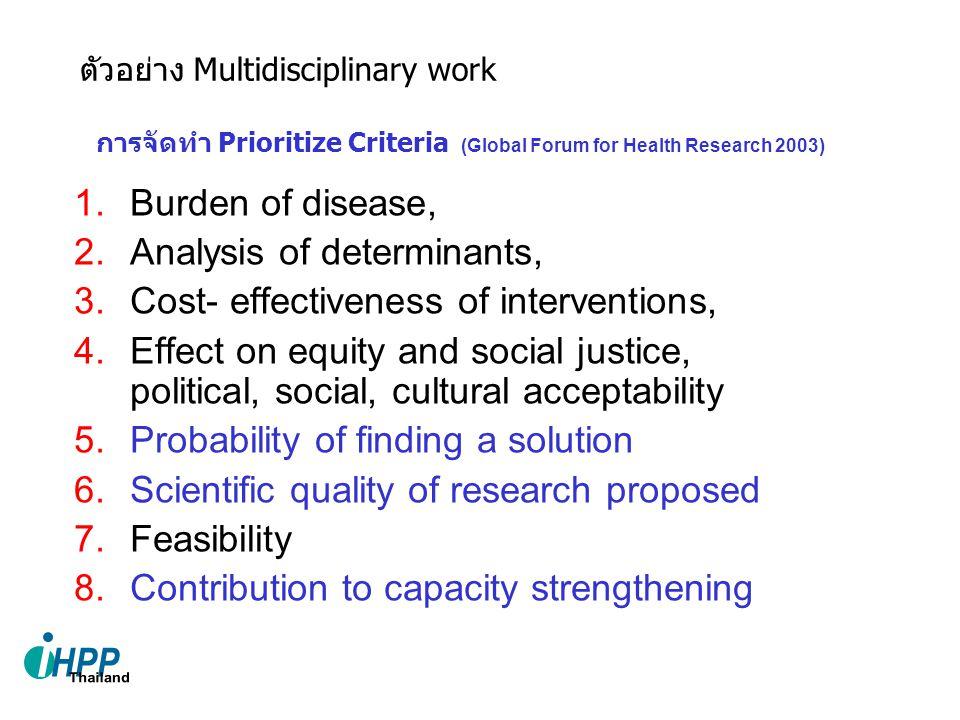 การจัดทำ Prioritize Criteria (Global Forum for Health Research 2003) 1.Burden of disease, 2.Analysis of determinants, 3.Cost- effectiveness of interve