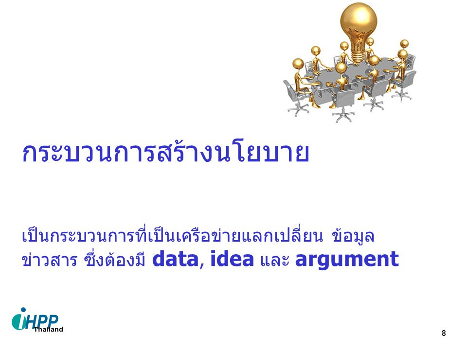8 กระบวนการสร้างนโยบาย เป็นกระบวนการที่เป็นเครือข่ายแลกเปลี่ยน ข้อมูล ข่าวสาร ซึ่งต้องมี data, idea และ argument