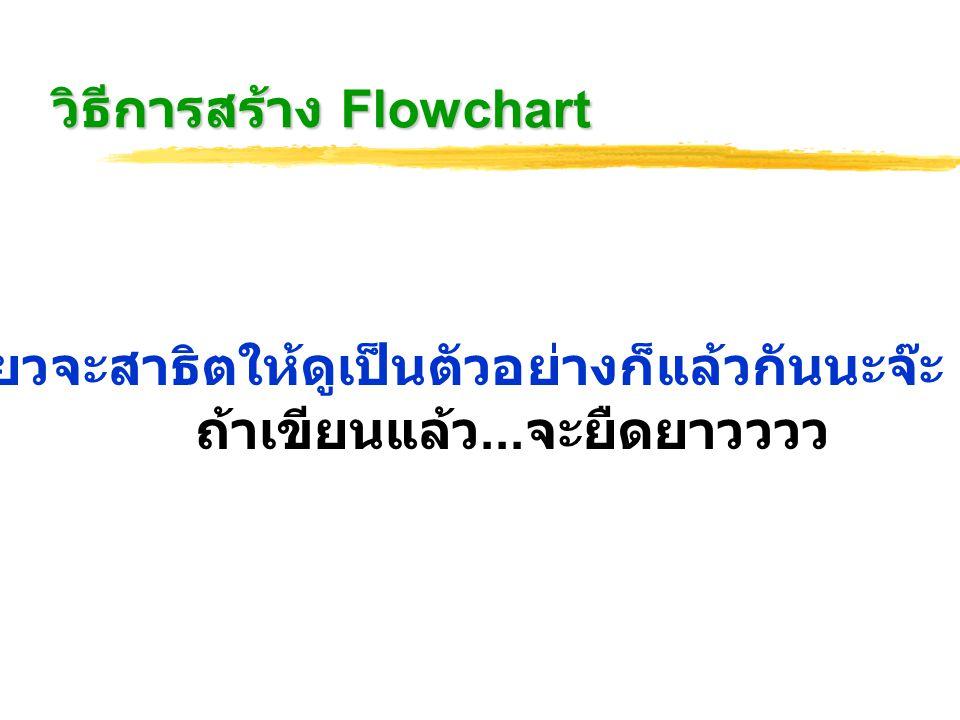 วิธีการสร้าง Flowchart เดี๋ยวจะสาธิตให้ดูเป็นตัวอย่างก็แล้วกันนะจ๊ะ (^_^) ถ้าเขียนแล้ว... จะยืดยาวววว