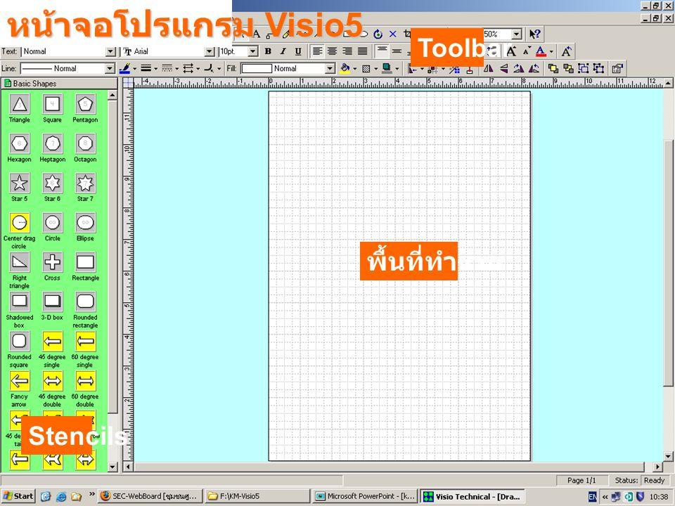 หน้าจอโปรแกรม Visio5 Stencils Toolbar พื้นที่ทำงาน