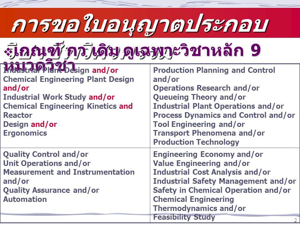 2 การขอใบอนุญาตประกอบ วิชาชีพวิศวกรรม การขอใบอนุญาตประกอบ วิชาชีพวิศวกรรม  เกณฑ์ กว เดิมดูเฉพาะวิชาหลัก 9 หมวดวิชา Industrial Plant Design and/or Chemical Engineering Plant Design and/or Industrial Work Study and/or Chemical Engineering Kinetics and Reactor Design and/or Ergonomics Production Planning and Control and/or Operations Research and/or Queueing Theory and/or Industrial Plant Operations and/or Process Dynamics and Control and/or Tool Engineering and/or Transport Phenomena and/or Production Technology Quality Control and/or Unit Operations and/or Measurement and Instrumentation and/or Quality Assurance and/or Automation Engineering Economy and/or Value Engineering and/or Industrial Cost Analysis and/or Industrial Safety Management and/or Safety in Chemical Operation and/or Chemical Engineering Thermodynamics and/or Feasibility Study