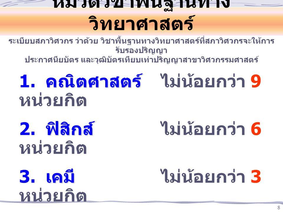 9 หมวดวิชาเฉพาะทาง วิศวกรรมศาสตร์ 1.