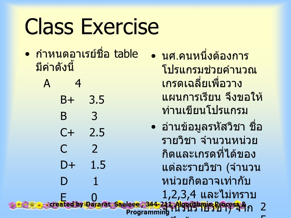 created by Dararat Saeleee, 344-211 Algorithmic Process & Programming25 Class Exercise กำหนดอาเรย์ชื่อ table มีค่าดังนี้ A 4 B+ 3.5 B 3 C+ 2.5 C 2 D+