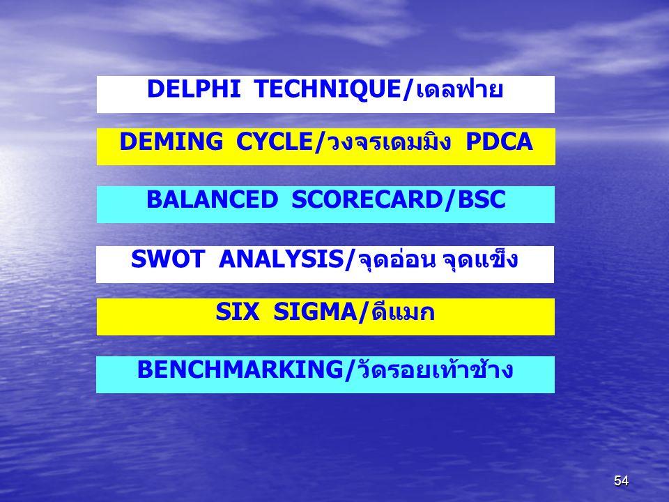 54 DELPHI TECHNIQUE/เดลฟาย DEMING CYCLE/วงจรเดมมิง PDCA BALANCED SCORECARD/BSC SWOT ANALYSIS/จุดอ่อน จุดแข็ง SIX SIGMA/ดีแมก BENCHMARKING/วัดรอยเท้าช้