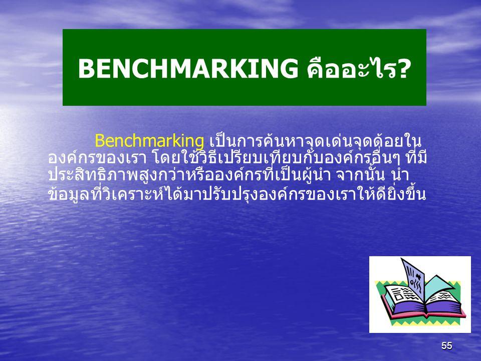 55 BENCHMARKING คืออะไร? Benchmarking เป็นการค้นหาจุดเด่นจุดด้อยใน องค์กรของเรา โดยใช้วิธีเปรียบเทียบกับองค์กรอื่นๆ ที่มี ประสิทธิภาพสูงกว่าหรือองค์กร