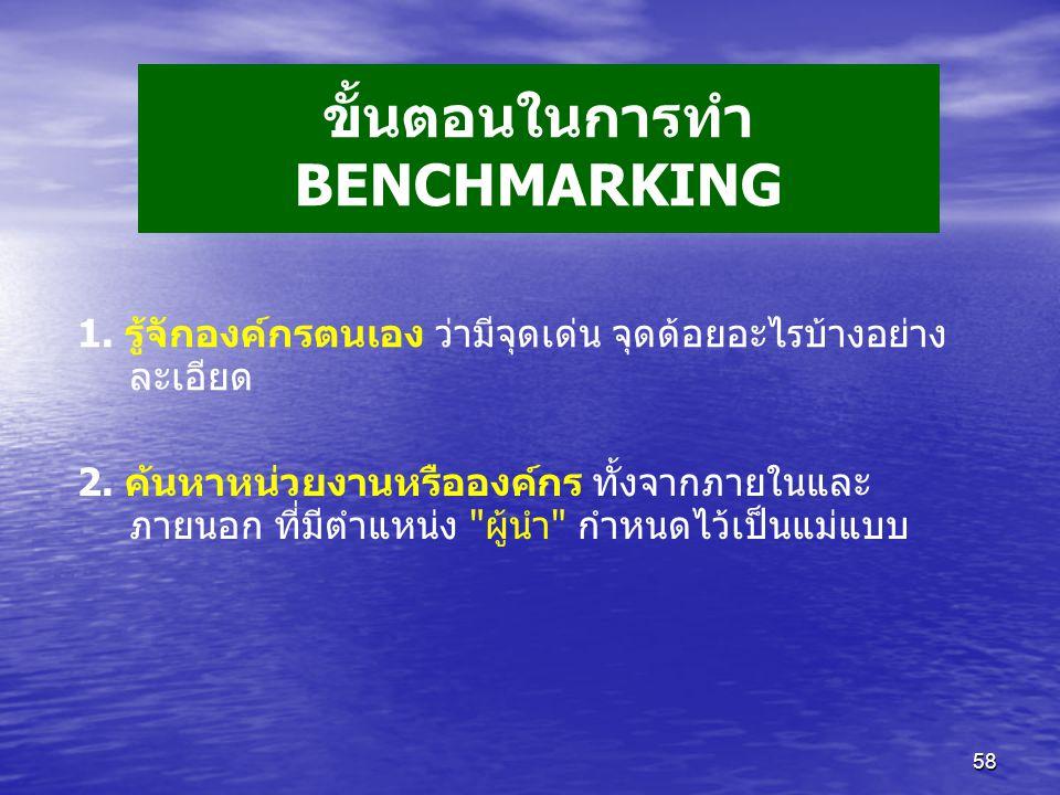 58 ขั้นตอนในการทำ BENCHMARKING 1. รู้จักองค์กรตนเอง ว่ามีจุดเด่น จุดด้อยอะไรบ้างอย่าง ละเอียด 2. ค้นหาหน่วยงานหรือองค์กร ทั้งจากภายในและ ภายนอก ที่มีต