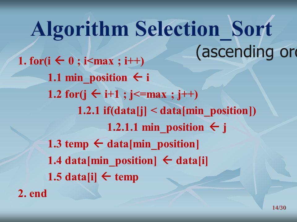 Algorithm Selection_Sort 1. for(i  0 ; i<max ; i++) 1.1 min_position  i 1.2 for(j  i+1 ; j<=max ; j++) 1.2.1 if(data[j] < data[min_position]) 1.2.1