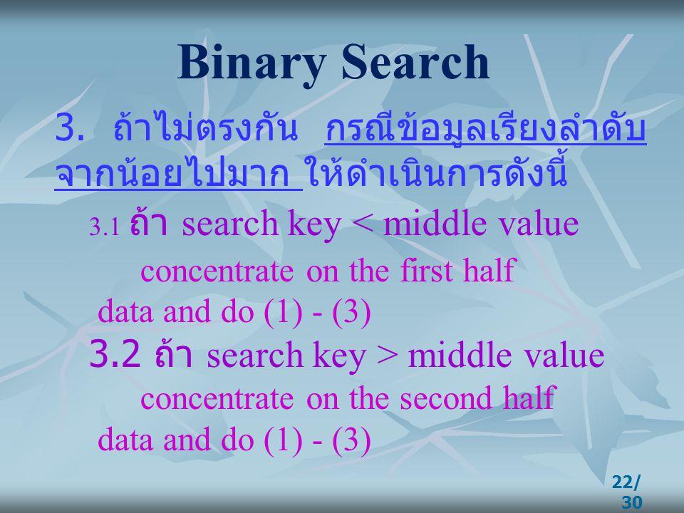 22/ 30 Binary Search 3. ถ้าไม่ตรงกัน กรณีข้อมูลเรียงลำดับ จากน้อยไปมาก ให้ดำเนินการดังนี้ 3.1 ถ้า search key < middle value concentrate on the first h