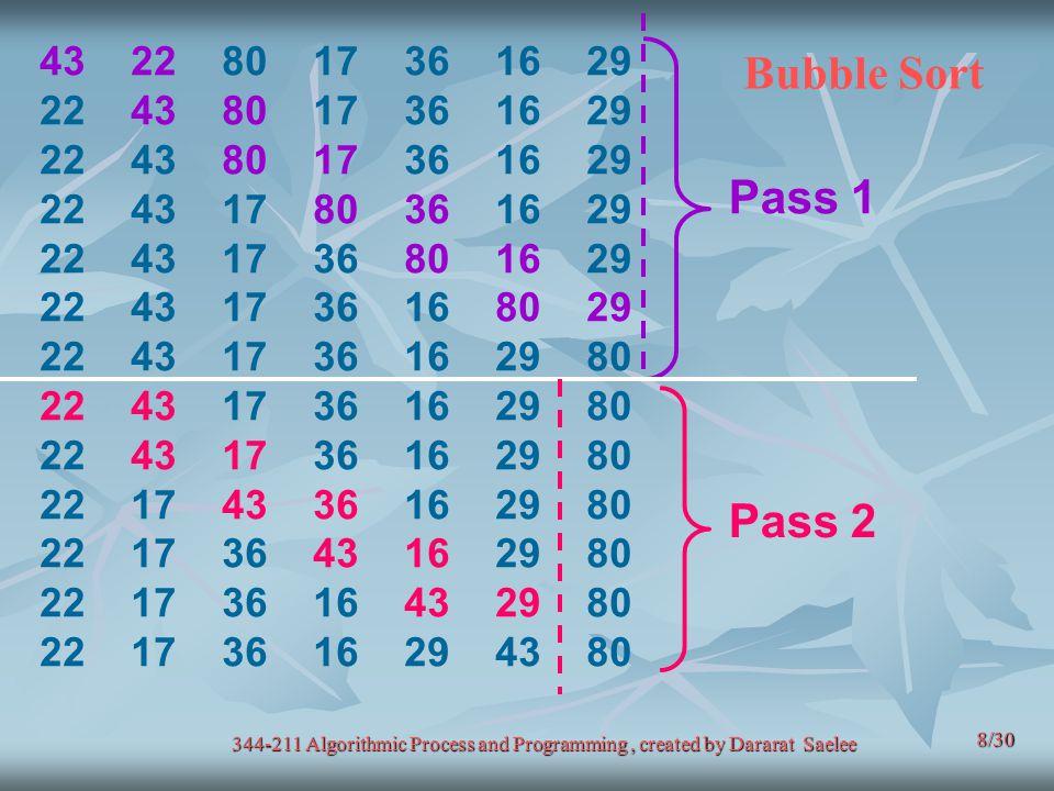 8/30 Bubble Sort 43 22 80 17 36 16 29 22 43 80 17 36 16 29 22 43 17 80 36 16 29 22 43 17 36 80 16 29 22 43 17 36 16 80 29 22 43 17 36 16 29 80 22 17 4