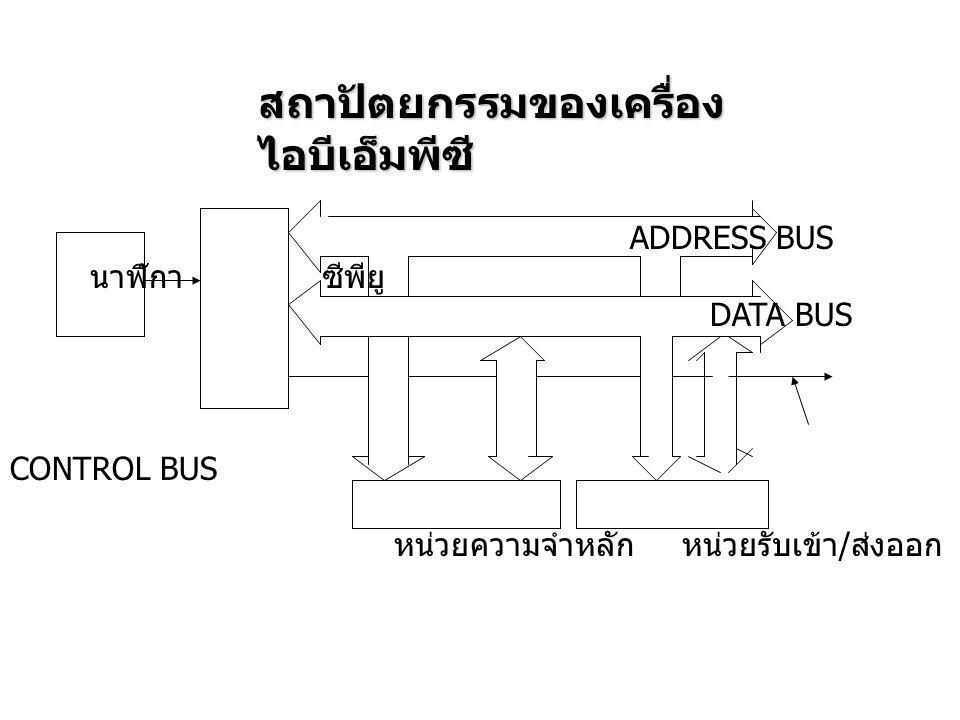 ADDRESS BUS นาฬิกา ซีพียู DATA BUS CONTROL BUS หน่วยความจำหลักหน่วยรับเข้า / ส่งออก สถาปัตยกรรมของเครื่อง ไอบีเอ็มพีซี