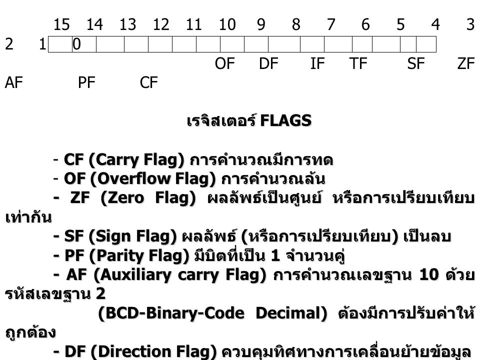 15 14 13 12 11 10 9 8 7 6 5 4 3 2 1 0 OF DF IF TF SF ZF AF PF CF เรจิสเตอร์ FLAGS เรจิสเตอร์ FLAGS CF (Carry Flag) การคำนวณมีการทด - CF (Carry Flag) ก