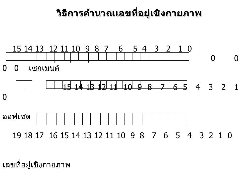 15 14 13 12 11 10 9 8 7 6 5 4 3 2 1 0 0 0 0 0 เซกเมนต์ 15 14 13 12 11 10 9 8 7 6 5 4 3 2 1 0 ออฟเซต 19 18 17 16 15 14 13 12 11 10 9 8 7 6 5 4 3 2 1 0 เลขที่อยู่เชิงกายภาพ วิธีการคำนวณเลขที่อยู่เชิงกายภาพ