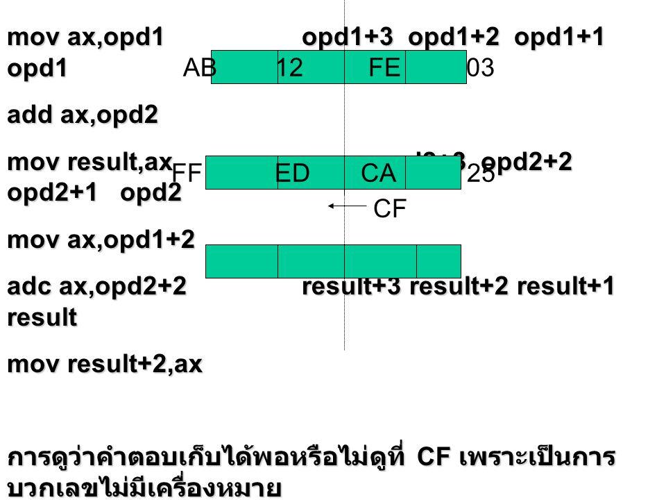 mov ax,opd1 opd1+3 opd1+2 opd1+1 opd1 add ax,opd2 mov result,ax opd2+3 opd2+2 opd2+1 opd2 mov ax,opd1+2 adc ax,opd2+2 result+3 result+2 result+1 result mov result+2,ax การดูว่าคำตอบเก็บได้พอหรือไม่ดูที่ CF เพราะเป็นการ บวกเลขไม่มีเครื่องหมาย AB 12 FE 03 FF ED CA 25 CF