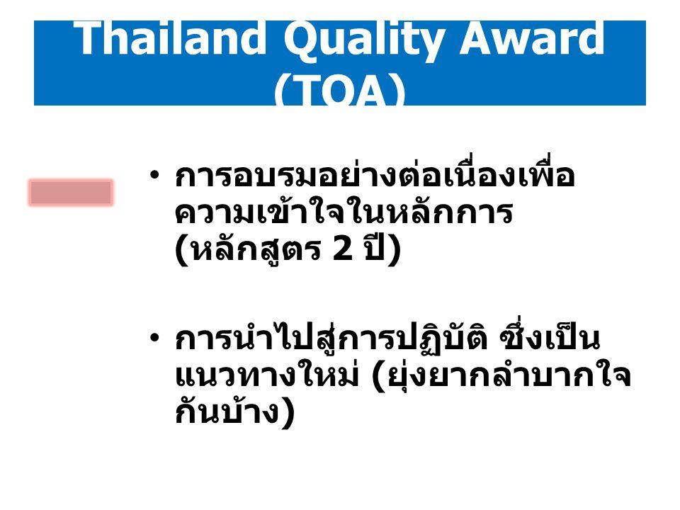 Thailand Quality Award (TQA) การอบรมอย่างต่อเนื่องเพื่อ ความเข้าใจในหลักการ ( หลักสูตร 2 ปี ) การนำไปสู่การปฏิบัติ ซึ่งเป็น แนวทางใหม่ ( ยุ่งยากลำบากใ