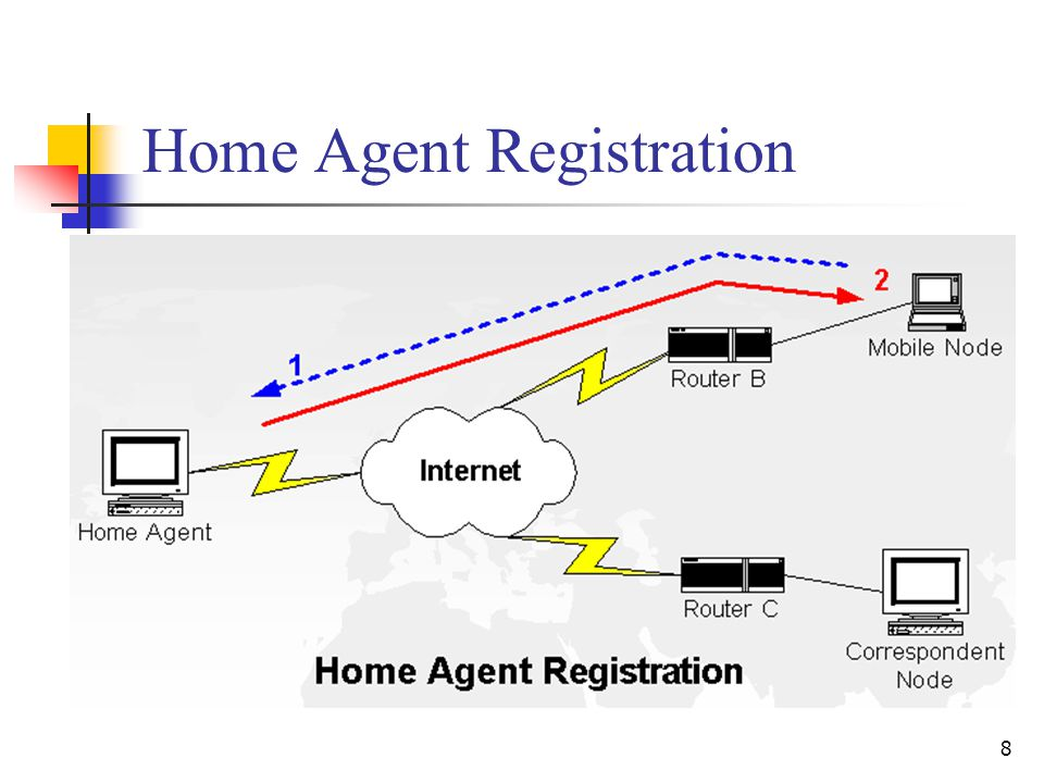 8 Home Agent Registration