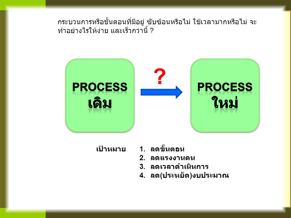 ? กระบวนการหรือขั้นตอนที่มีอยู่ ซับซ้อนหรือไม่ ใช้เวลามากหรือไม่ จะ ทำอย่างไรให้ง่าย และเร็วกว่านี้ ? 1. ลดขั้นตอน 2. ลดแรงงานคน 3. ลดเวลาดำเนินการ 4.