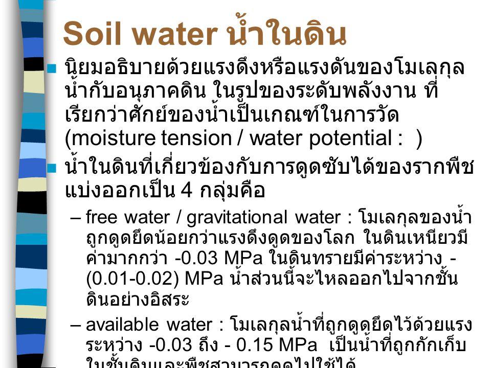 น้ำในชั้นดิน โมเลกุลของน้ำถูกดูดยึดติดเม็ดดินเรียกว่า hygroscopic water นั้นรากพืชไม่สามารถ ดึงดูดมาใช้ได้ ส่วนน้ำที่อยู่ในช่องว่างขนาด เล็กของเนื้อดิน เรียกว่า capillary water จะ เคลื่อนจากที่ซึ่งมีศักย์สูงกว่าไปยังที่ซึ่งมีศักย์ ต่ำกว่า (siol moisture tension) และสามารถ ถูกรากพืชดูดซับได้ การเก็บกักของน้ำในชั้นดิน (Soil water retention) ขึ้นอยู่กับเนื้อดิน (soil texture) ช่องว่างในดิน (soil pore) และปริมาณ อินทรีย์วัตถุ (organic matter) ศักย์ของน้ำมีหน่วยเป็น bar = 0.1 J/g.