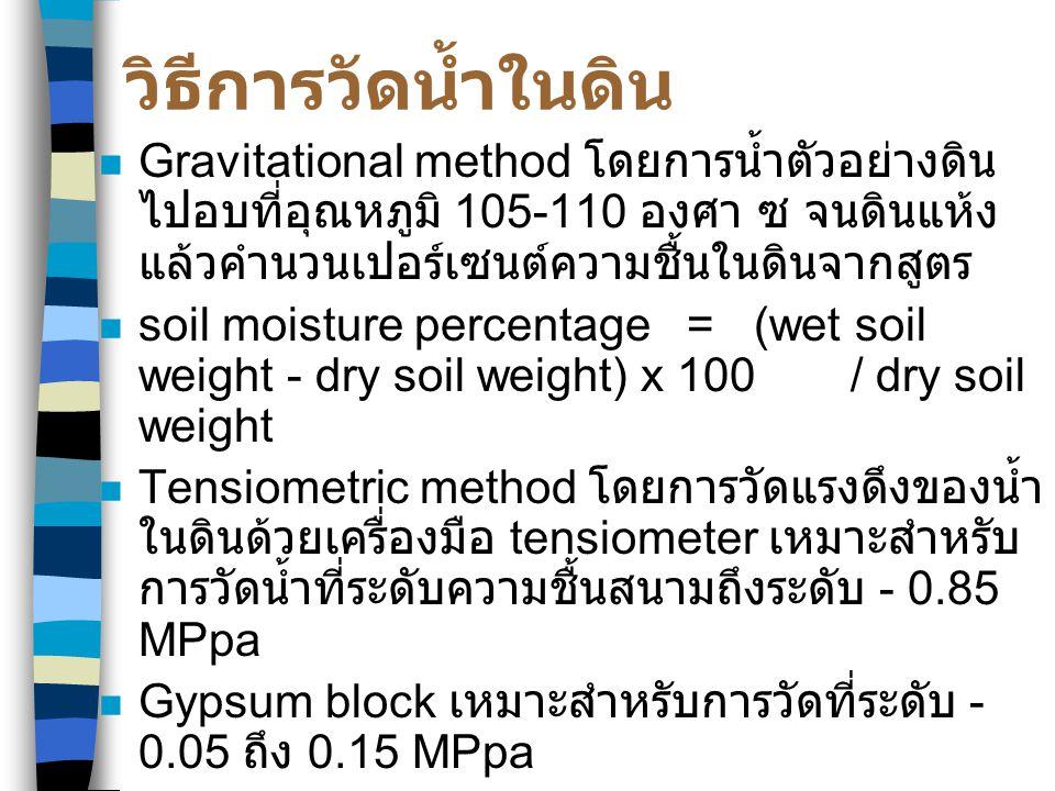 วิธีการวัดน้ำในดิน Gravitational method โดยการน้ำตัวอย่างดิน ไปอบที่อุณหภูมิ 105-110 องศา ซ จนดินแห้ง แล้วคำนวนเปอร์เซนต์ความชื้นในดินจากสูตร soil moi