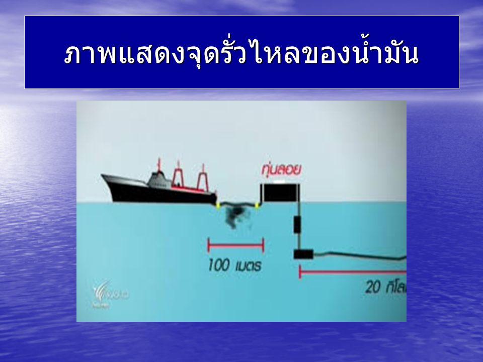 การรั่วไหลของน้ำมันที่ฐานขุด เจาะกลางทะเล