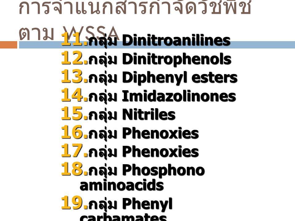 การจำแนกสารกำจัดวัชพืช ตาม WSSA 11. กลุ่ม Dinitroanilines 12. กลุ่ม Dinitrophenols 13. กลุ่ม Diphenyl esters 14. กลุ่ม Imidazolinones 15. กลุ่ม Nitril
