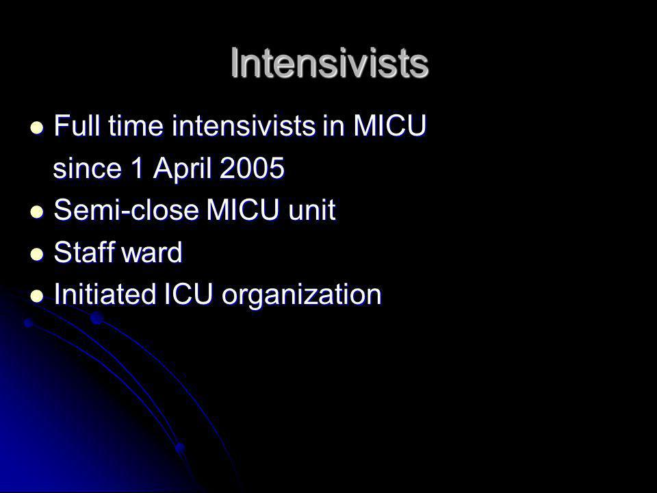 Intensivists Full time intensivists in MICU Full time intensivists in MICU since 1 April 2005 since 1 April 2005 Semi-close MICU unit Semi-close MICU unit Staff ward Staff ward Initiated ICU organization Initiated ICU organization