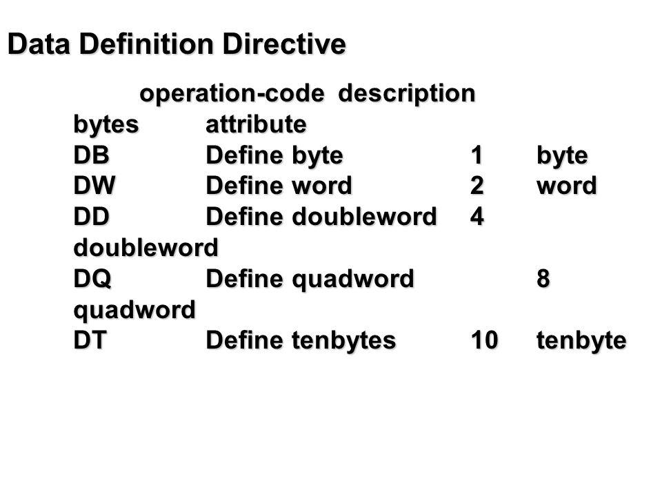 ตัวอย่าง 3.6 chardb'A'; ASCII character 41h = 65 = 01000001b = 101q signed1db-128; smallest signed value signed2db+127; largest signed value unsigned1db0; smallest unsigned value unsigned2db255; largest unsigned value list1db10, 32, 41h, 00100010b; list1 has the same contents as list2 list2db0ah, 20h, 'A', 22h; list2 has the same contents as list1 countdb?; uninitilized 1 byte agesdb?,?,?,?,?; uninitilized 5 bytes rowsizedb10*20 c_stringdb Good afternoon ,0 pascal_stringdb14, Good afternoon
