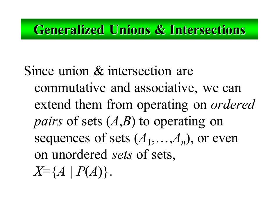 ทบทวนตัวดำเนินการและ ความสัมพันธ์ของเซต Sets S, T, U… Special sets ℕ, ℤ, ℝ. Set notations {a,b,...}, {x|P(x)}… Relations x  S, S  T, S  T, S=T, S 