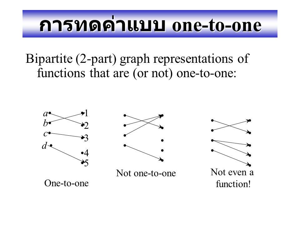 ฟังก์ชันแบบ one-to-one Def. A function is one-to-one (1-1), or injective, or an injection, iff every element of its range has only 1 pre-image. Formal