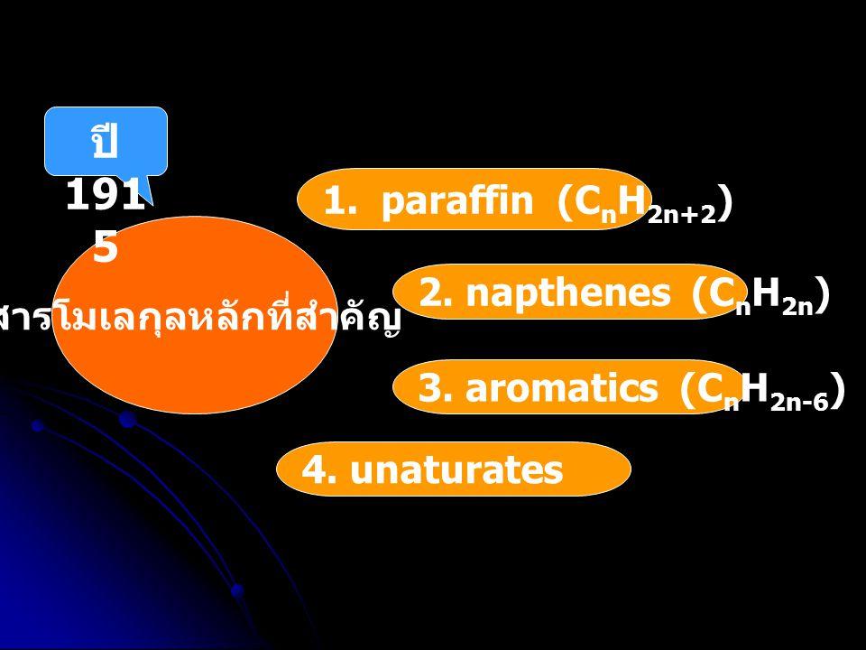 สารโมเลกุลหลักที่สำคัญ 1. paraffin (C n H 2n+2 ) 2. napthenes (C n H 2n ) 3. aromatics (C n H 2n-6 ) 4. unaturates ปี 191 5