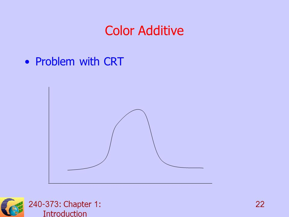 : Chapter 1: Introduction 22 Color Additive Problem with CRT