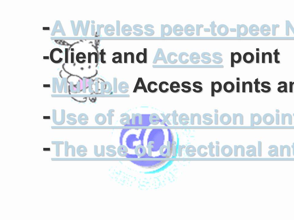 Wireless LAN ทำให้อาจ ง่ายหรือซับซ้อนก็ได้แต่สิ่ง ที่เป็นพื้นฐานที่สำคัญที่สุด คือ PC 2 เครื่อง ซึ่ง ติดต่อกับ การ์ดเครื่องมือ อุปกรณ์ไร้สาย (Wireless adapter card ) จะสามารถจัดตั้งให้เป็น เครือข่ายอิสระ