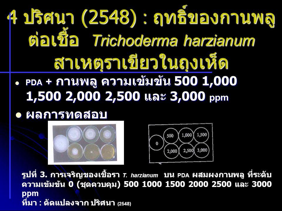 4 ปริศนา (2548) : ฤทธิ์ของกานพลู ต่อเชื้อ Trichoderma harzianum สาเหตุราเขียวในถุงเห็ด PDA + กานพลู ความเข้มข้น 500 1,000 1,500 2,000 2,500 และ 3,000