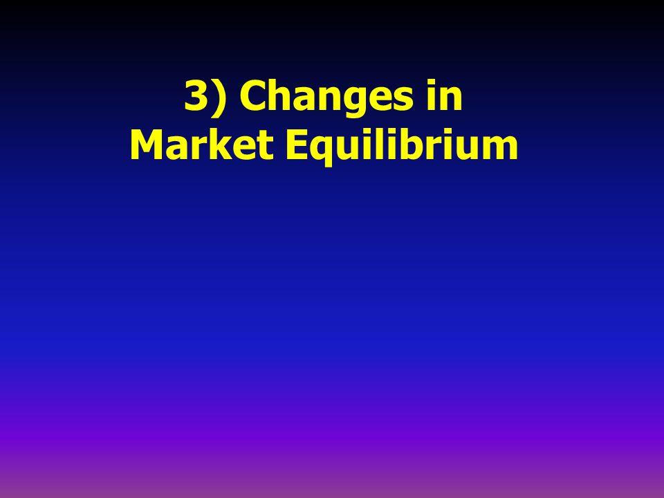 ราคา ( บาท / หน่วย ) ปริมา ณ ( หน่วย ) D S Q0Q0 P0P0 P1P1 Surplu s E P2P2 Shortage กลไกตลาด คือ การปรับตัว ของ ราคาเพื่อ ทำให้ตลาดเข้า สู่ภาวะดุลยภาพ