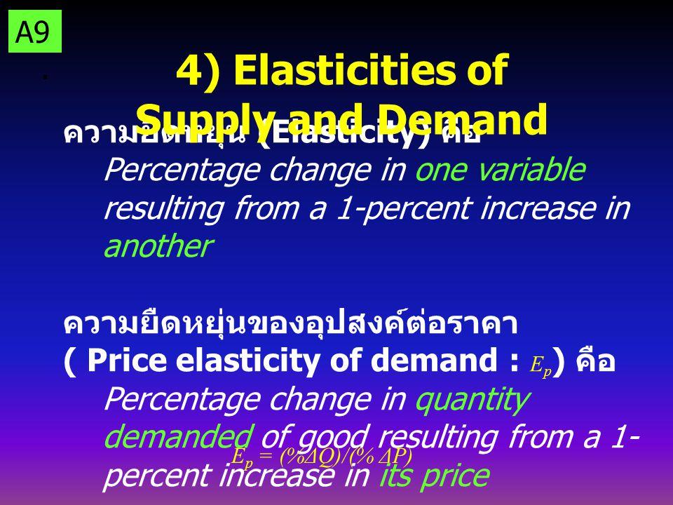Q9. ความยืดหยุ่น (Elasticity) คืออะไร ? ขอให้นักศึกษาทบทวนเรื่องต่อไปนี้ด้วย ความยืดหยุ่นของอุปสงค์ต่อราคา ( Price elasticity of demand) ความยืดหยุ่นข