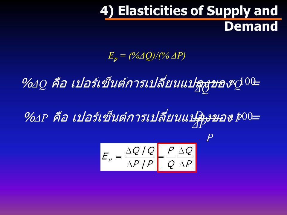 ความยืดหยุ่น (Elasticity) คือ Percentage change in one variable resulting from a 1-percent increase in another ความยืดหยุ่นของอุปสงค์ต่อราคา ( Price e