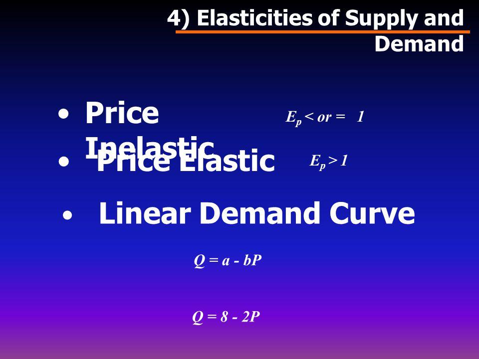 E p = (%ΔQ)/(% ΔP) % ΔQ คือ เปอร์เซ็นต์การเปลี่ยนแปลงของ Q = ΔQ Q ΔQ Q x 100 % ΔP คือ เปอร์เซ็นต์การเปลี่ยนแปลงของ P = ΔP P x 100 4) Elasticities of S