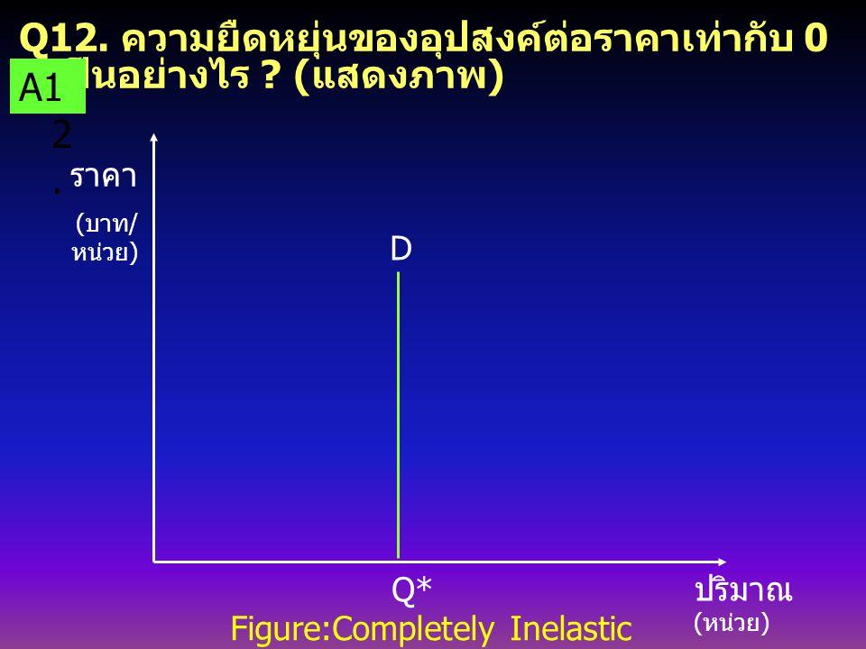 Figure: Infinitely Elastic Demand. ราคา ( บาท / หน่วย ) ปริมาณ ( หน่วย ) P* D A1 1. Q11. ความยืดหยุ่นของอุปสงค์ต่อราคาเท่ากับ ∞ เป็น อย่างไร ? ( แสดงภ