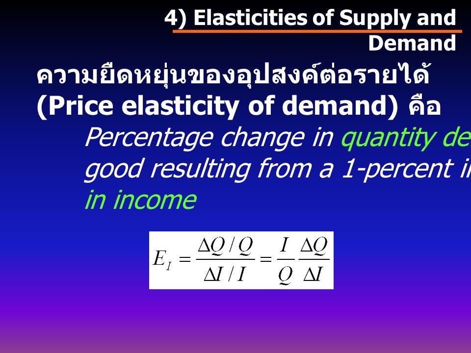 Q13: ตัวกำหนดค่าความยืดหยุ่นของ อุปสง์ต่อราคา ?  คุณสมบัติของสินค้า นั้น - จำเป็น - ฟุ่มเฟือย  ความสามารถในการ ใช้ทดแทนกัน  เวลา E p D สูงในระยะ ยา